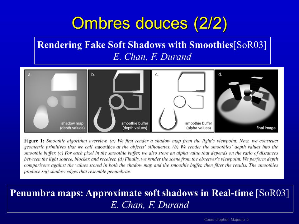 Rendering Fake Soft Shadows with Smoothies[SoR03] E. Chan, F. Durand